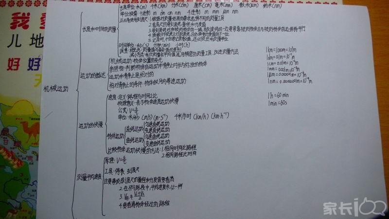 古筝曲谱怎么看懂