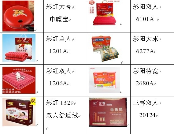 货号:TB102原货号1206A规格:150X120cm 功率:100W 面料:涤毛 颜色:红色 额定电压:220V-50Hz 重量:1.3KG 包装:PE塑料薄膜提袋 【产品特点】 1、采用进口设备生产的高强度、耐弯折双层螺旋发热线,内层发热、外层感温保护:绝缘层选用耐高温的保护材料,耐老化,性能可靠,使用安全。 2、配备本公司研发的特别安全保护控制器,具有独特的多重安全保护技术;控制器 采用PA自润滑滑触片、阻燃PCB板,配备可靠的电流熔断器和温度熔断器,使用具有独立反馈通道的三芯线连接,接线盒采用防