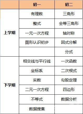高中语文知识网络结构图