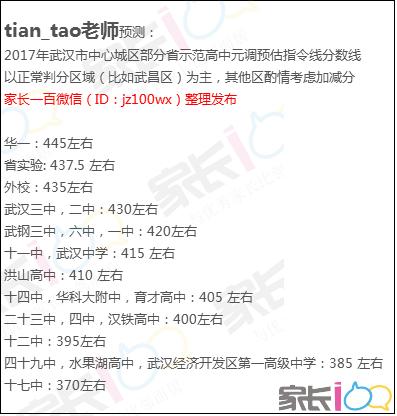 tian_tao老师预测:2017年武汉市中心城区部分省示范高中元调预估指令线分数线