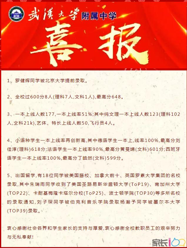 2019武大附中高考喜报!