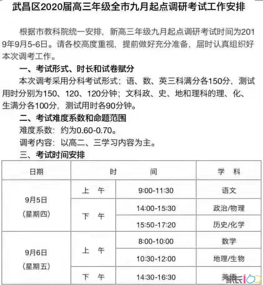 武漢市2020屆高三新起點考試安排