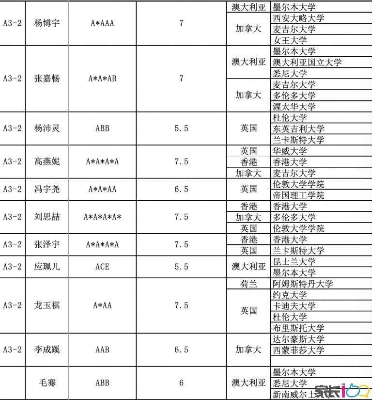 省实验国际部录取06.png