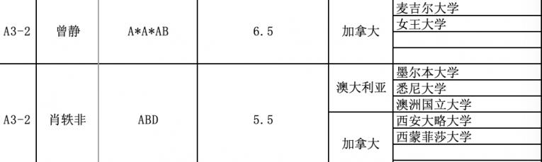 省实验国际部录取07.png