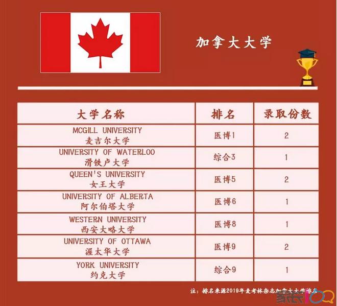 六国加拿大方向.png