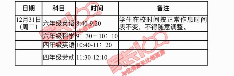 12月31日,硚口區四年級和六年級將會有調考!