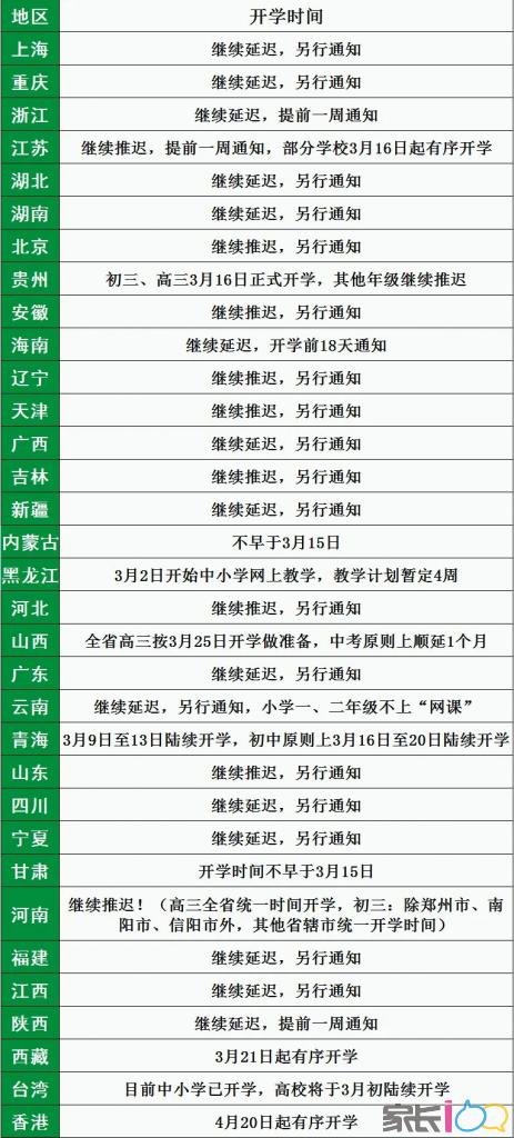 """武漢2020中考是否會推遲?這個省率先公布""""順延一個月""""!"""