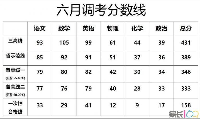 汉阳区六调划线.png