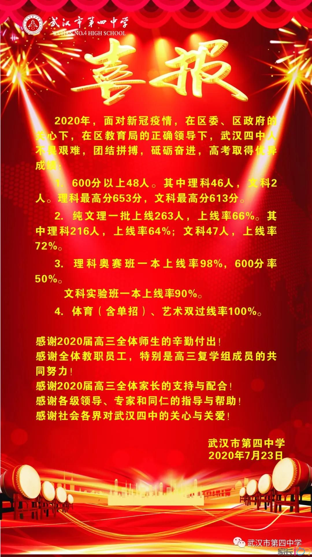武漢市第四中學2020年高考喜報