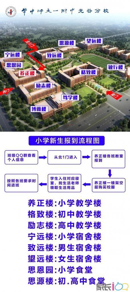 华一光谷2020年秋季新生开学报到攻略(小学部)