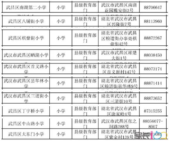 武昌區小學聯系方式匯總!建議收藏!