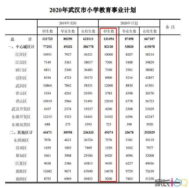 【活動】2021幼升小家長手冊預領取 快填表預約啦!