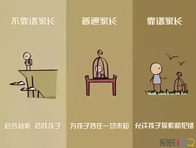 靠譜家長vs不靠譜家長,從孩子身上一眼看出差距
