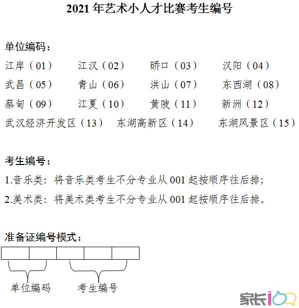 官宣!武汉市教育局公告2021艺术小人才开赛,3月28日举行!