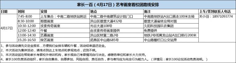 家长100独家福利!2021年4月17日武汉各大画室免费看校报名中!
