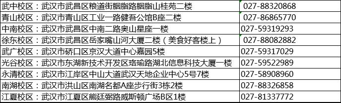 【免費領】2021《武漢中考志愿填報指南》全新升級,助力初升高擇校