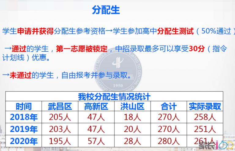 華師一附中2021分配生名額來源解析,華一寄名額又增加