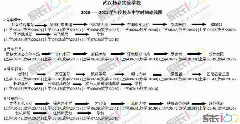 揭秘楊春湖實驗學校2020年校車路線圖,經過了你家門前嗎?