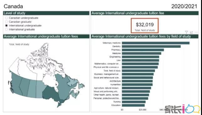 去加拿大留学,一年要多少钱?