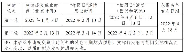 昆山杜克大学 2022 年本科招生简章(中国内地学生)