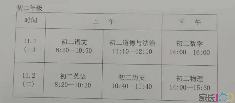 武漢各區期中考試時間及調考范圍出爐!附歷年真題+名初模擬卷